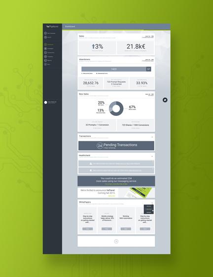 Ve Interactive Platform